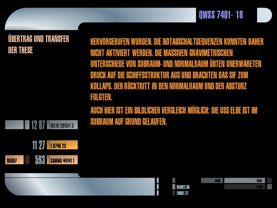 QWSS 7401-18 Übertrag und transfer der these Hervorgerufen wurden.