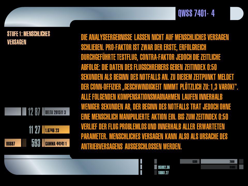 QWSS 7401-4 Stufe 1: Menschliches Versagen Die Analyseergebnisse lassen nicht auf menschliches versagen schließen.