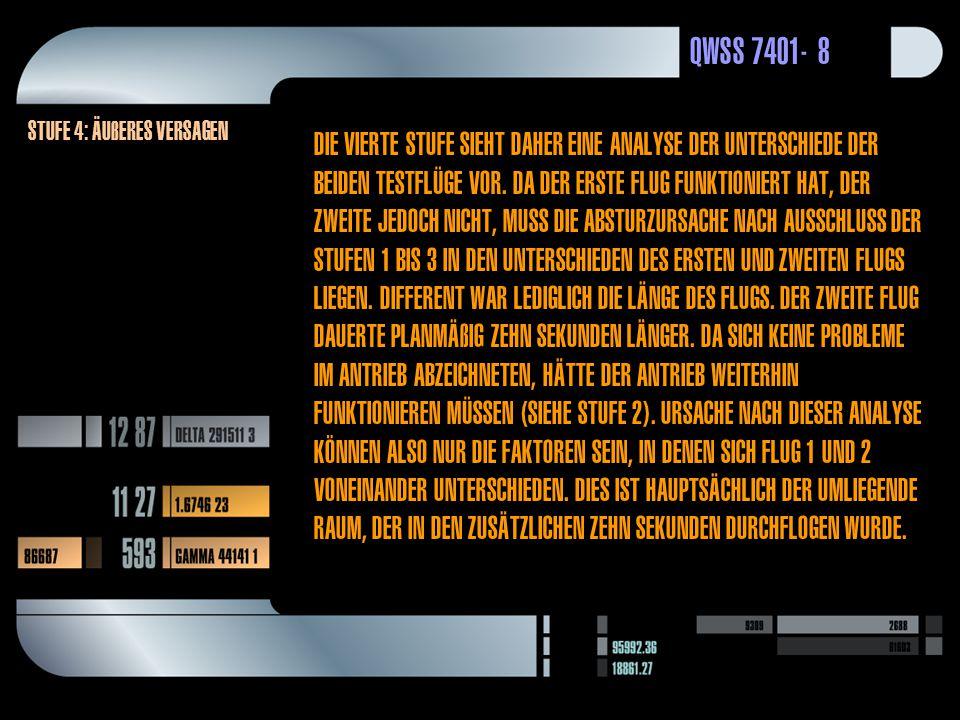QWSS 7401-8 Stufe 4: Äußeres Versagen Die vierte Stufe sieht daher eine Analyse der unterschiede der beiden Testflüge vor.