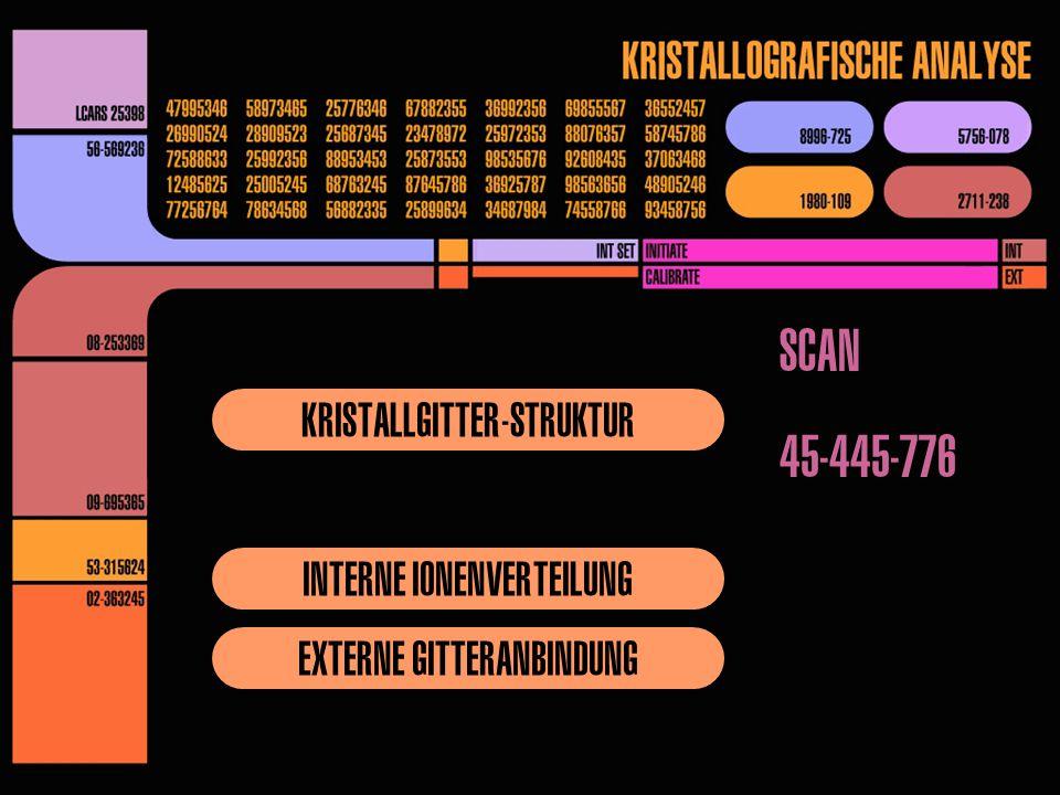 Kristallgitter-struktur interne ionenverteilung externe gitteranbindung Scan 45-445-776
