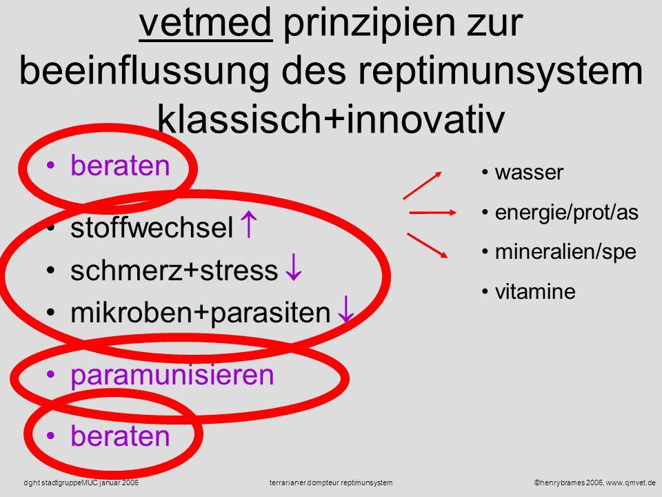 ©henrybrames 2006, www.qmvet.deterrarianer dompteur reptimunsystemdght stadtgruppeMUC januar 2006 vetmed prinzipien zur beeinflussung des reptimunsyst