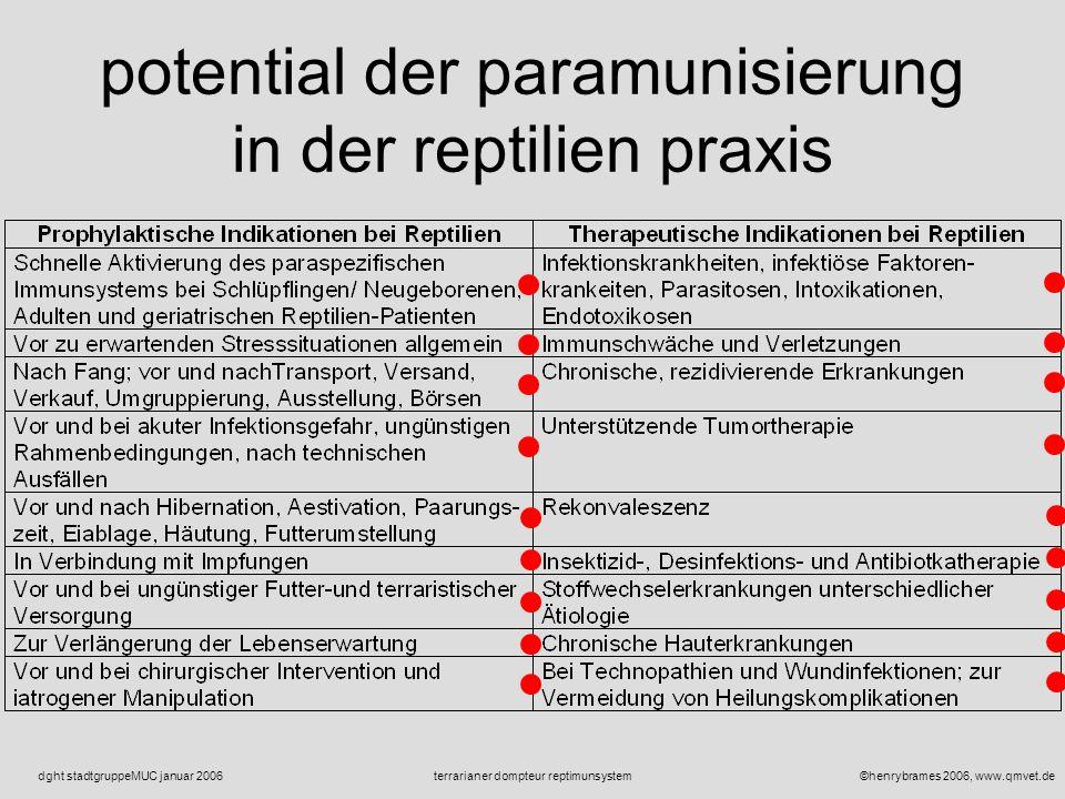 ©henrybrames 2006, www.qmvet.deterrarianer dompteur reptimunsystemdght stadtgruppeMUC januar 2006 unterschied: impfung versus paramunisierung