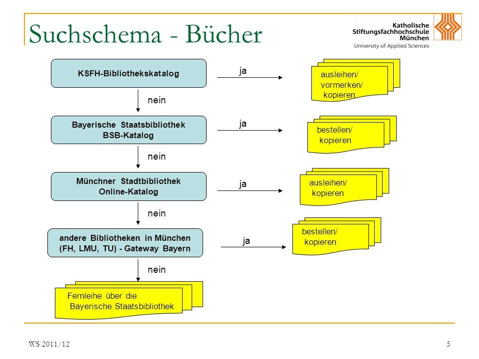 WS 2011/125 Suchschema - Bücher Münchner Stadtbibliothek Online-Katalog ausleihen/ vormerken/ kopieren nein bestellen/ kopieren nein ja ausleihen/ kop