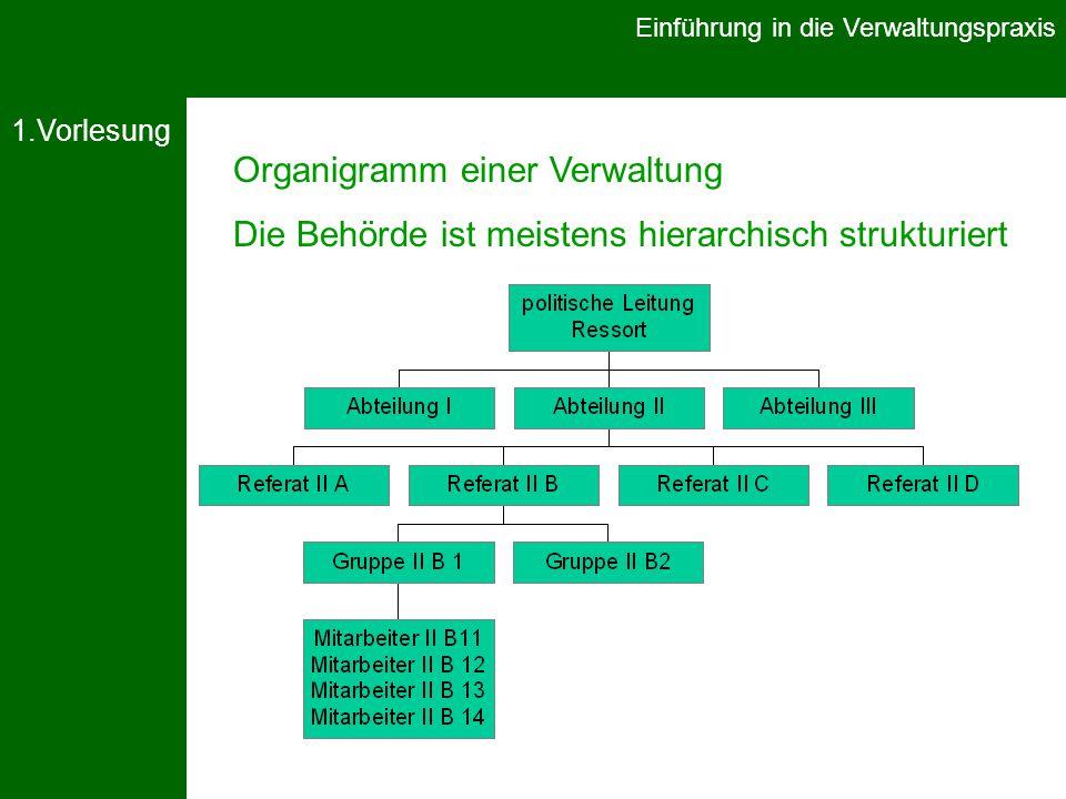 1.Vorlesung Einführung in die Verwaltungspraxis Organigramm einer Verwaltung Die Behörde ist meistens hierarchisch strukturiert