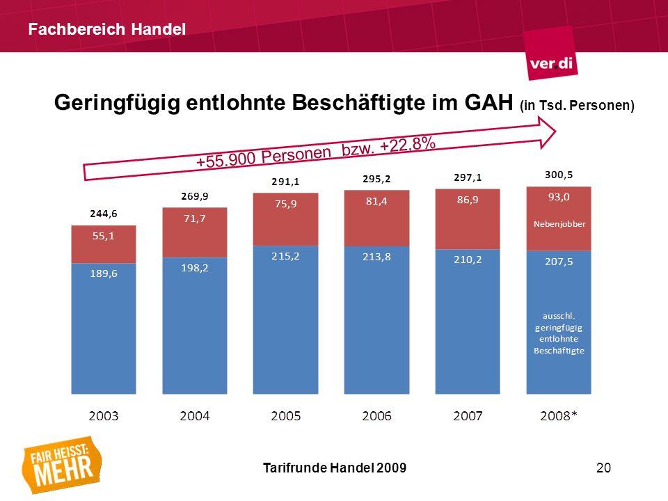 Fachbereich Handel Tarifrunde Handel 200920 +55.900 Personen bzw.
