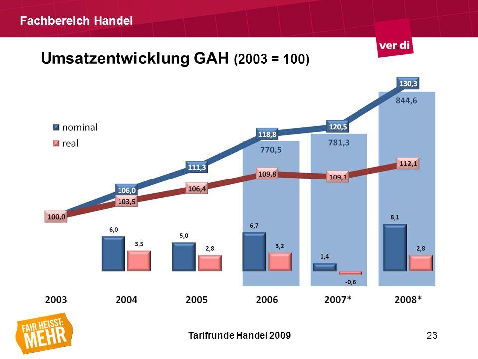 Fachbereich Handel Umsatzentwicklung GAH (2003 = 100) Tarifrunde Handel 200923