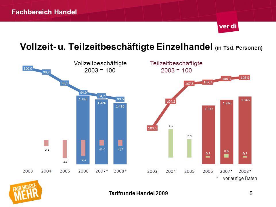 Fachbereich Handel Vollzeit- u. Teilzeitbeschäftigte Einzelhandel (in Tsd.