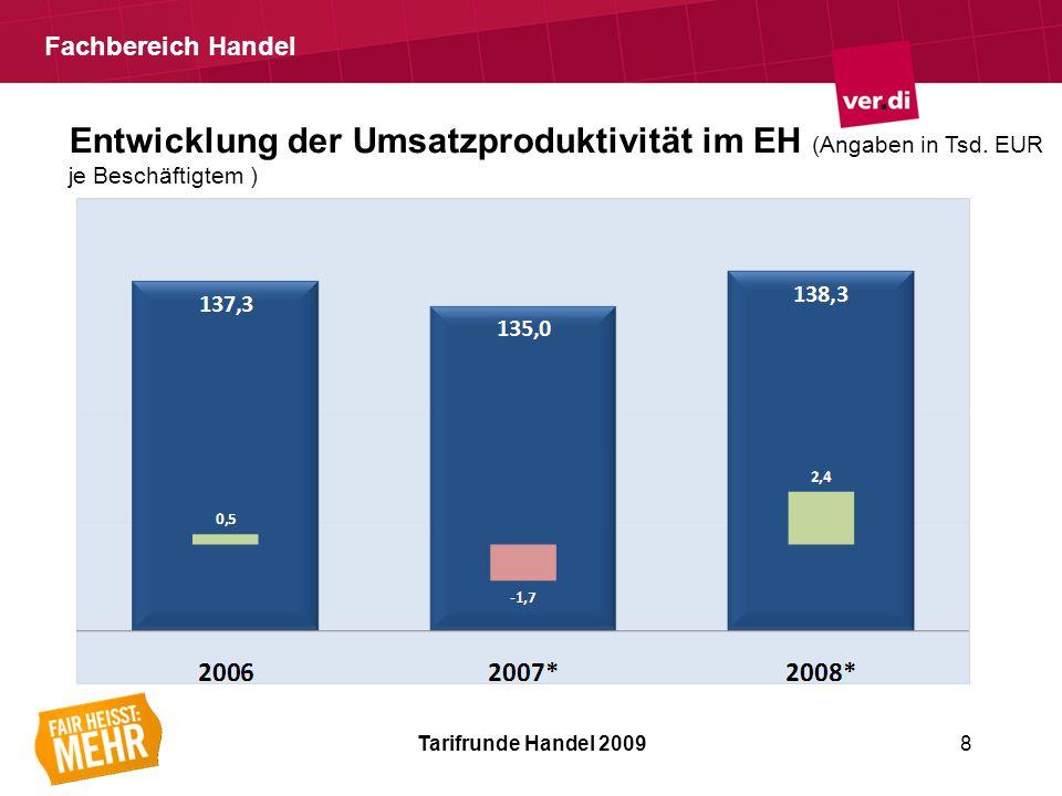 Fachbereich Handel Tarifrunde Handel 20098 Entwicklung der Umsatzproduktivität im EH (Angaben in Tsd.
