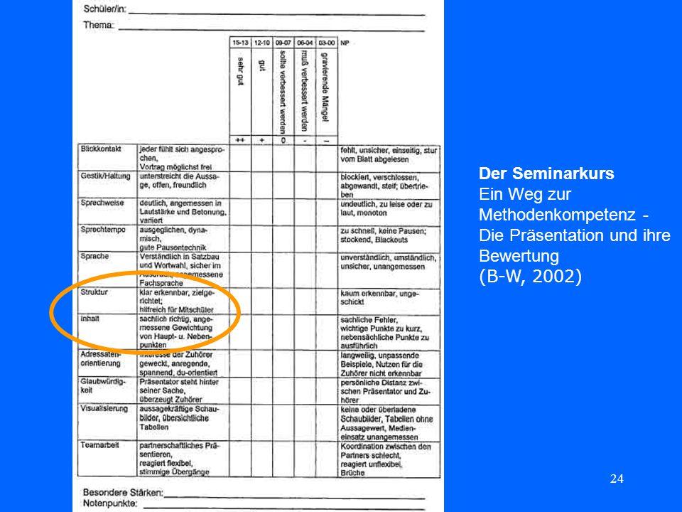 24 Der Seminarkurs Ein Weg zur Methodenkompetenz - Die Präsentation und ihre Bewertung (B-W, 2002)