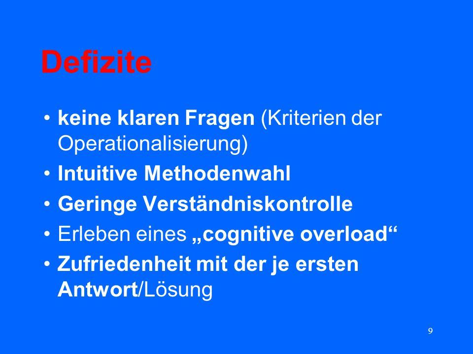 9 Defizite keine klaren Fragen (Kriterien der Operationalisierung) Intuitive Methodenwahl Geringe Verständniskontrolle Erleben eines cognitive overloa