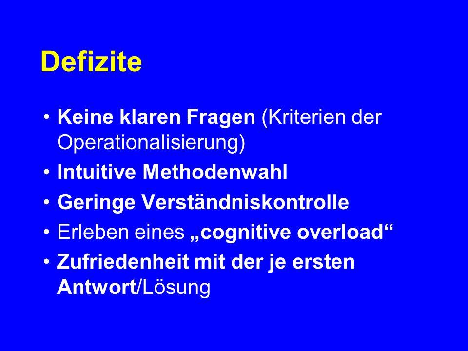 Defizite Keine klaren Fragen (Kriterien der Operationalisierung) Intuitive Methodenwahl Geringe Verständniskontrolle Erleben eines cognitive overload Zufriedenheit mit der je ersten Antwort/Lösung