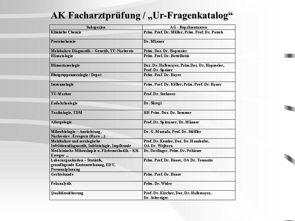 AK Facharztprüfung / Ur-Fragenkatalog