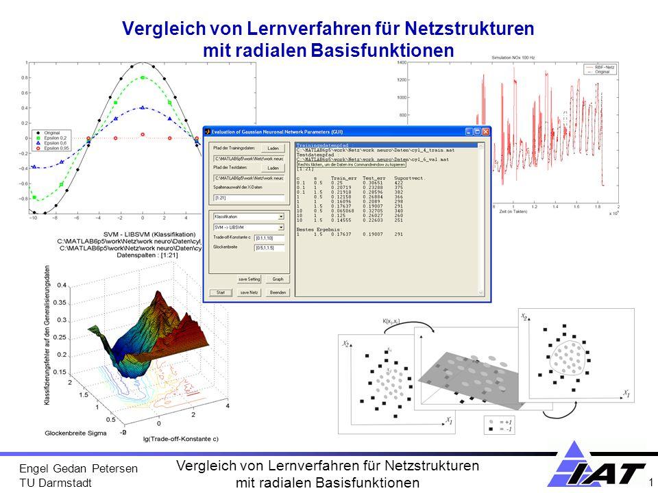 Engel Gedan Petersen TU Darmstadt 12 Vergleich von Lernverfahren für Netzstrukturen mit radialen Basisfunktionen Kreuzvalidierung Eine Verfeinerung der Modelle führt ab einem gewissen Punkt zu Überanpassung Das Minimum lässt sich nicht vorhersagen, sondern muss per Kreuzvalidierung ermittelt werden Suche nach Minima des Validierungsfehlers in Abhängigkeit von freien Parametern