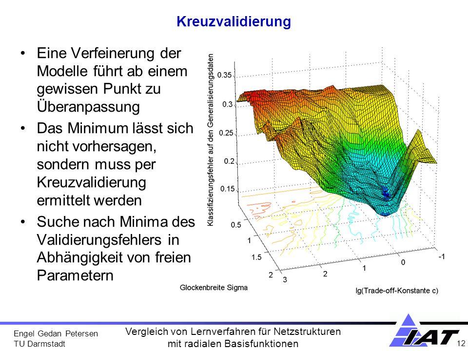 Engel Gedan Petersen TU Darmstadt 12 Vergleich von Lernverfahren für Netzstrukturen mit radialen Basisfunktionen Kreuzvalidierung Eine Verfeinerung de