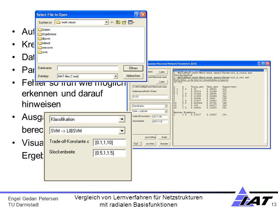 Engel Gedan Petersen TU Darmstadt 13 Vergleich von Lernverfahren für Netzstrukturen mit radialen Basisfunktionen GUI Aufgaben der GUI Kreuzvalidierung