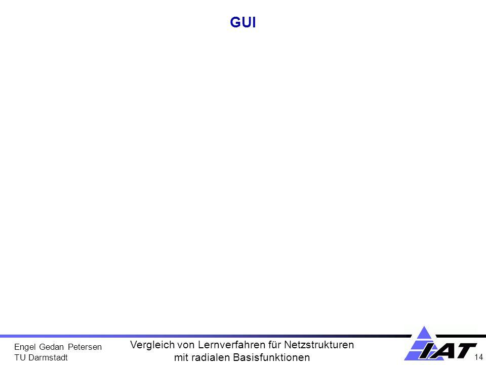 Engel Gedan Petersen TU Darmstadt 14 Vergleich von Lernverfahren für Netzstrukturen mit radialen Basisfunktionen GUI