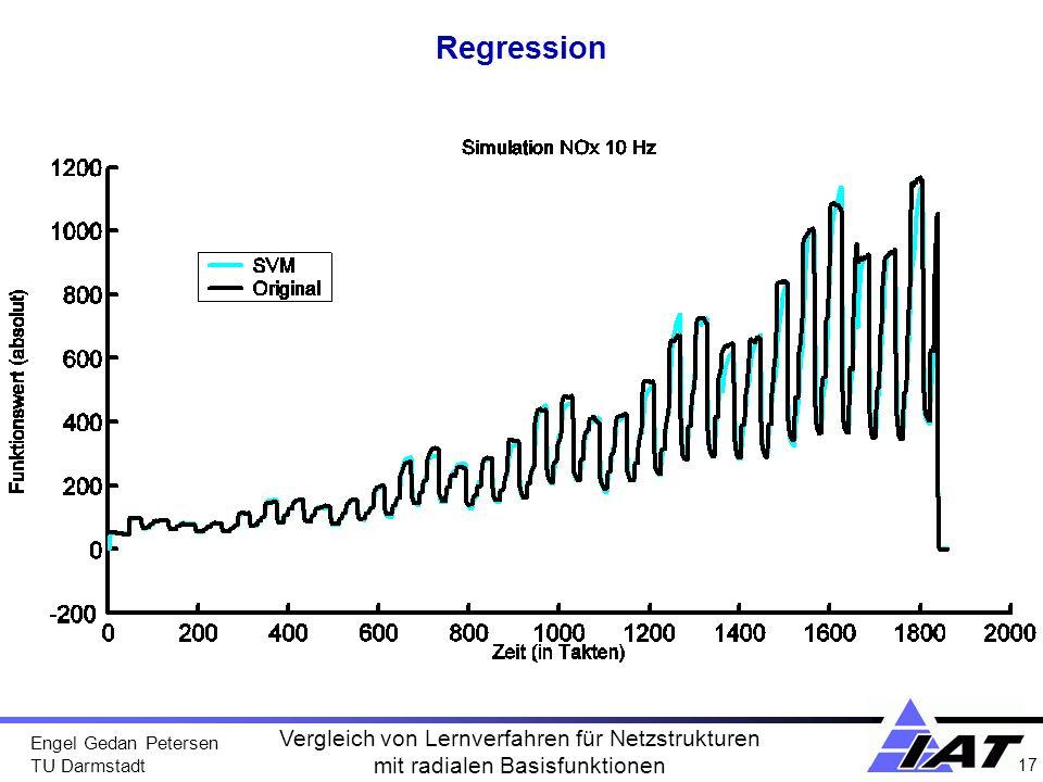 Engel Gedan Petersen TU Darmstadt 17 Vergleich von Lernverfahren für Netzstrukturen mit radialen Basisfunktionen Regression