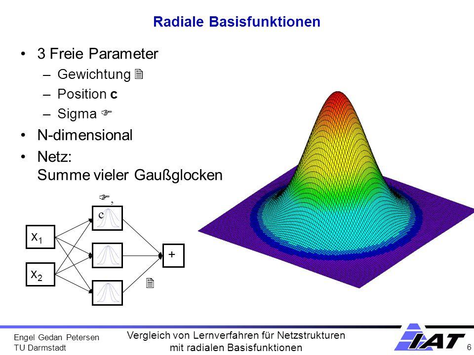 Engel Gedan Petersen TU Darmstadt 6 Vergleich von Lernverfahren für Netzstrukturen mit radialen Basisfunktionen 3 Freie Parameter –Gewichtung –Positio
