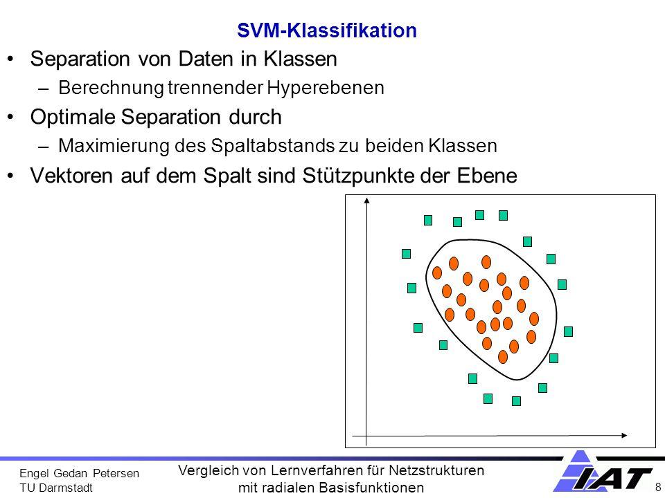 Engel Gedan Petersen TU Darmstadt 9 Vergleich von Lernverfahren für Netzstrukturen mit radialen Basisfunktionen SVM-Regression Unterschiede zu anderen Verfahren –Insensitivität (g) –Toleranz von Abweichungen (>) Mathematisches Vorgehen –Abbildung in hochdimensionalen Raum –Dort linear lösbar >i>i >*i>*i +g+g -g-g