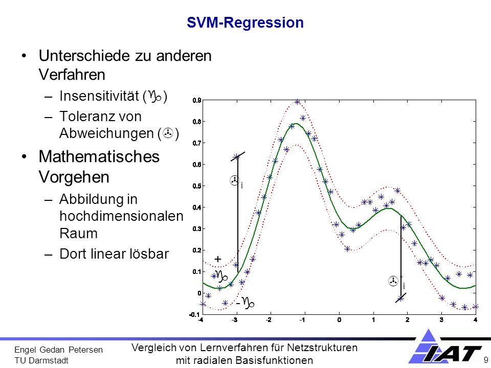 Engel Gedan Petersen TU Darmstadt 9 Vergleich von Lernverfahren für Netzstrukturen mit radialen Basisfunktionen SVM-Regression Unterschiede zu anderen