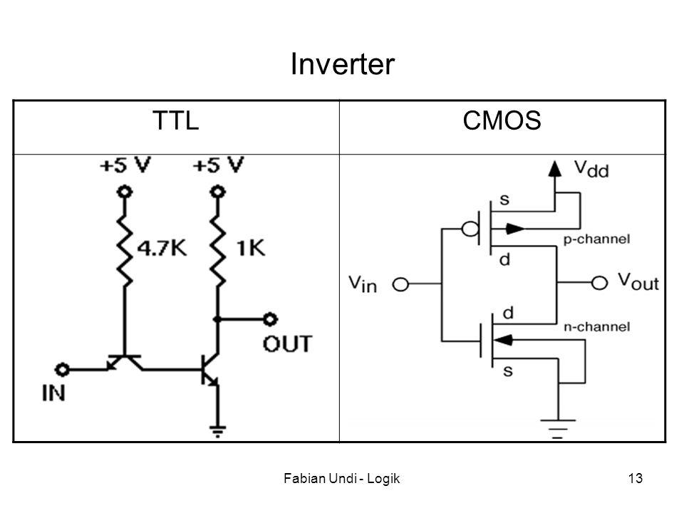 Fabian Undi - Logik13 TTLCMOS Inverter