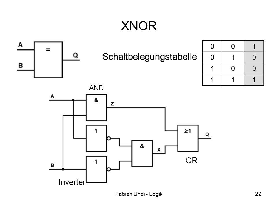 Fabian Undi - Logik22 XNOR 001 010 100 111 Schaltbelegungstabelle AND Inverter OR