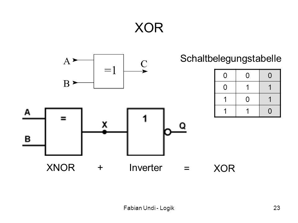 Fabian Undi - Logik23 XOR 000 011 101 110 Schaltbelegungstabelle XNORInverter+ =XOR