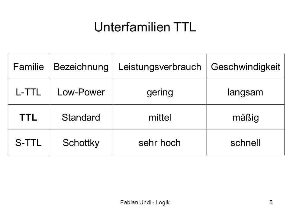 Fabian Undi - Logik5 Unterfamilien TTL FamilieBezeichnungLeistungsverbrauchGeschwindigkeit L-TTLLow-Powergeringlangsam TTLStandardmittelmäßig S-TTLSchottkysehr hochschnell