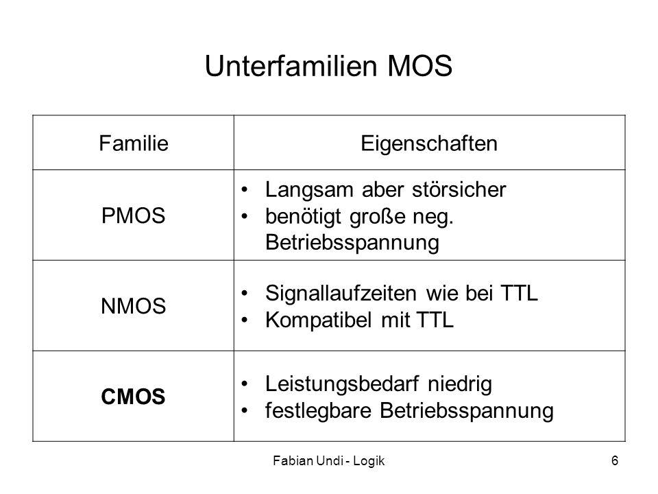 Fabian Undi - Logik6 Unterfamilien MOS FamilieEigenschaften PMOS Langsam aber störsicher benötigt große neg. Betriebsspannung NMOS Signallaufzeiten wi