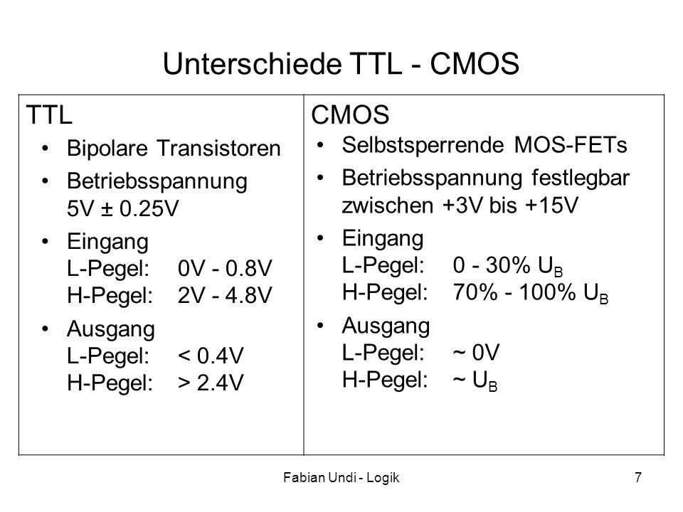 Fabian Undi - Logik7 Unterschiede TTL - CMOS Bipolare Transistoren Betriebsspannung 5V ± 0.25V Eingang L-Pegel:0V - 0.8V H-Pegel:2V - 4.8V Ausgang L-Pegel: 2.4V Selbstsperrende MOS-FETs Betriebsspannung festlegbar zwischen +3V bis +15V Eingang L-Pegel:0 - 30% U B H-Pegel:70% - 100% U B Ausgang L-Pegel:~ 0V H-Pegel: ~ U B TTLCMOS
