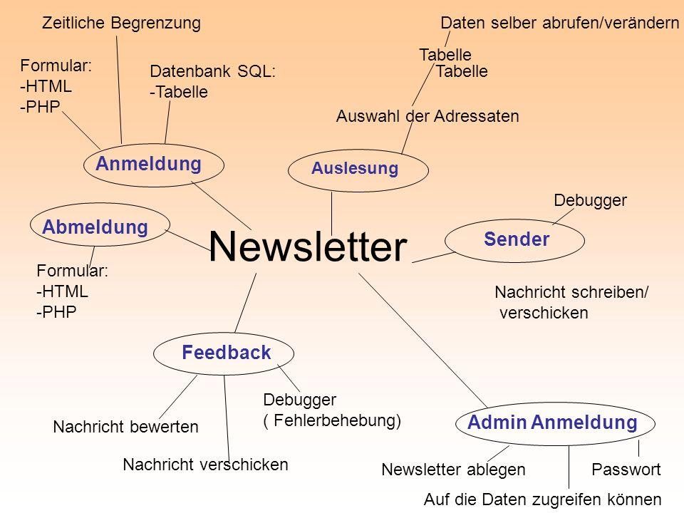 Newsletter Anmeldung Formular: -HTML -PHP Datenbank SQL: -Tabelle Zeitliche Begrenzung Abmeldung Formular: -HTML -PHP Auslesung Auswahl der Adressaten
