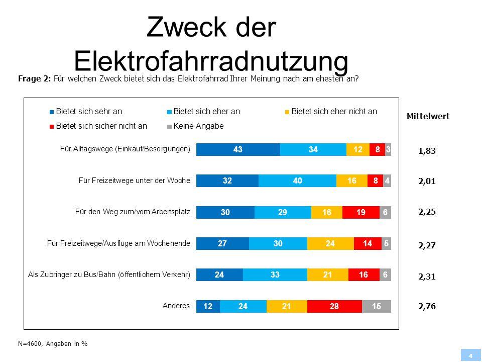 4 Zweck der Elektrofahrradnutzung Frage 2: Für welchen Zweck bietet sich das Elektrofahrrad Ihrer Meinung nach am ehesten an? N=4600, Angaben in % Mit