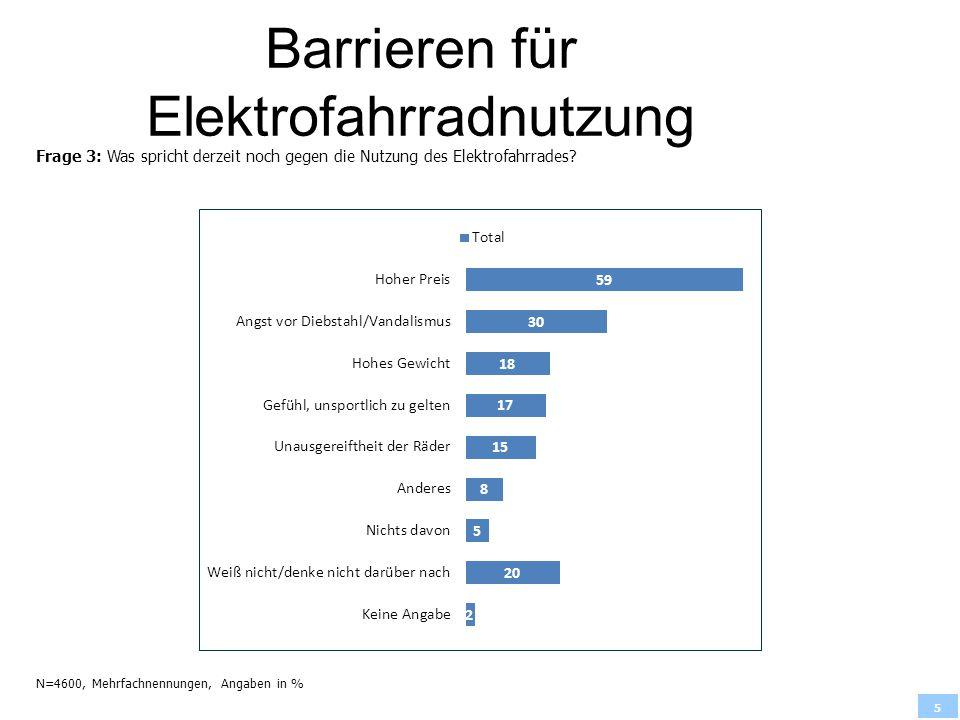 5 Barrieren für Elektrofahrradnutzung Frage 3: Was spricht derzeit noch gegen die Nutzung des Elektrofahrrades? N=4600, Mehrfachnennungen, Angaben in