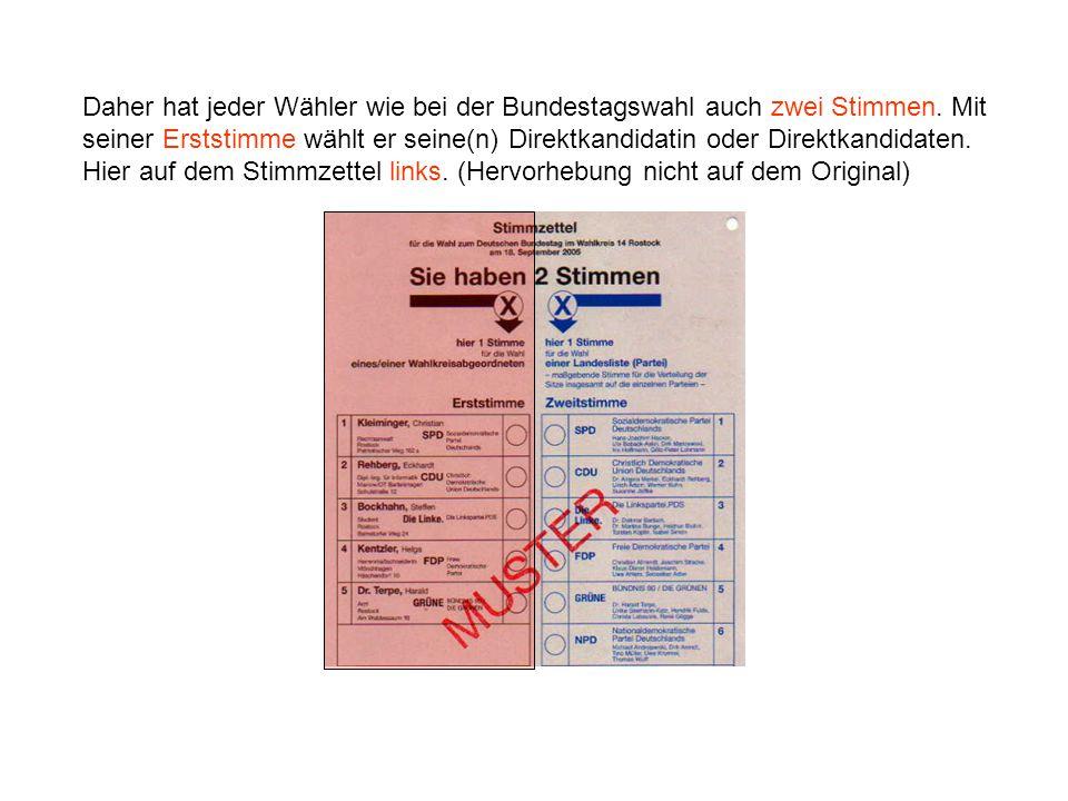 Daher hat jeder Wähler wie bei der Bundestagswahl auch zwei Stimmen.