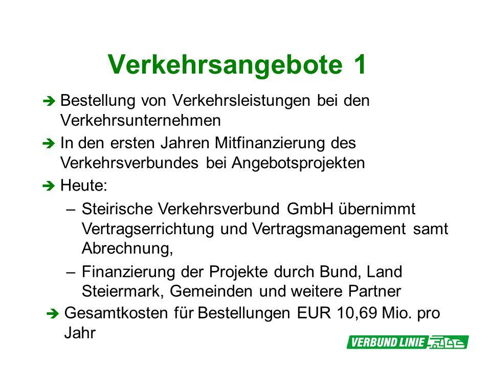 Verkehrsangebote 1 Bestellung von Verkehrsleistungen bei den Verkehrsunternehmen In den ersten Jahren Mitfinanzierung des Verkehrsverbundes bei Angebo