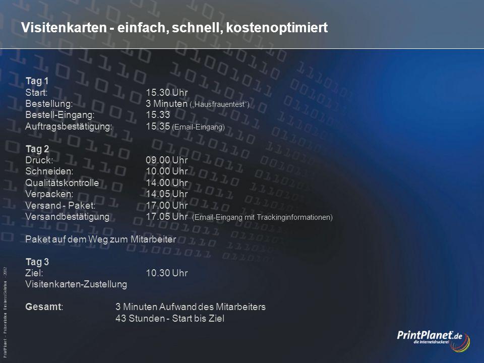 PrintPlanet – Präsentation BusinessSolution - 2012 Visitenkarten - einfach, schnell, kostenoptimiert Tag 1 Start: 15.30 Uhr Bestellung:3 Minuten (Haus