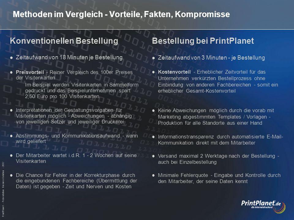 PrintPlanet – Präsentation BusinessSolution - 2012 Methoden im Vergleich - Vorteile, Fakten, Kompromisse Konventionellen Bestellung Zeitaufwand von 18