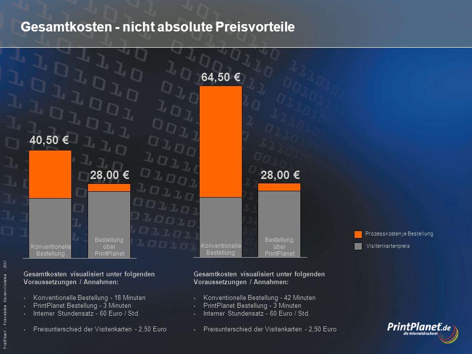 PrintPlanet – Präsentation BusinessSolution - 2012 Gesamtkosten - nicht absolute Preisvorteile Gesamtkosten visualisiert unter folgenden Voraussetzung