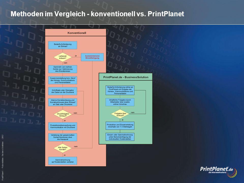 PrintPlanet – Präsentation BusinessSolution - 2012 Methoden im Vergleich - konventionell vs. PrintPlanet