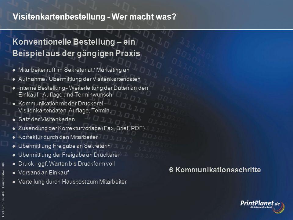 PrintPlanet – Präsentation BusinessSolution - 2012 Visitenkartenbestellung - Wer macht was? Konventionelle Bestellung – ein Beispiel aus der gängigen