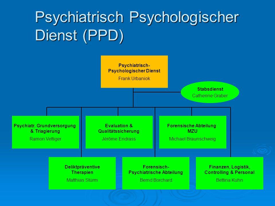 Psychiatrisch Psychologischer Dienst (PPD) Psychiatrisch- Psychologischer Dienst Frank Urbaniok Psychiatr. Grundversorgung & Triagierung Ramon Vettige
