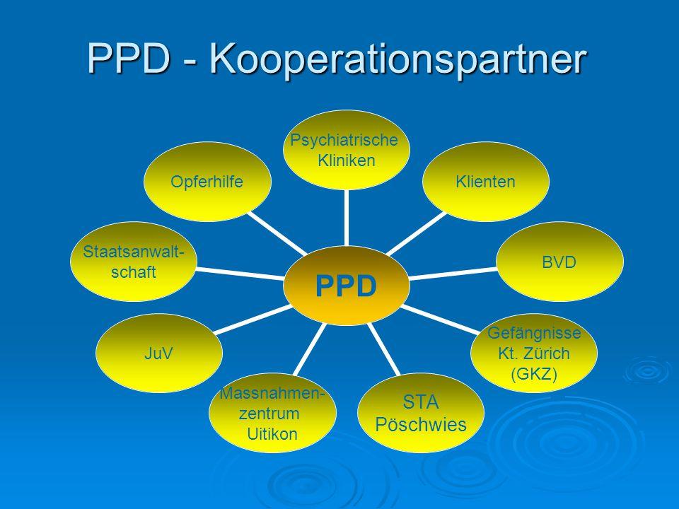 PPD - Kooperationspartner PPD Psychiatrische Kliniken KlientenBVD Gefängnisse Kt. Zürich (GKZ) STA Pöschwies Massnahmen- zentrum Uitikon JuV Staatsanw