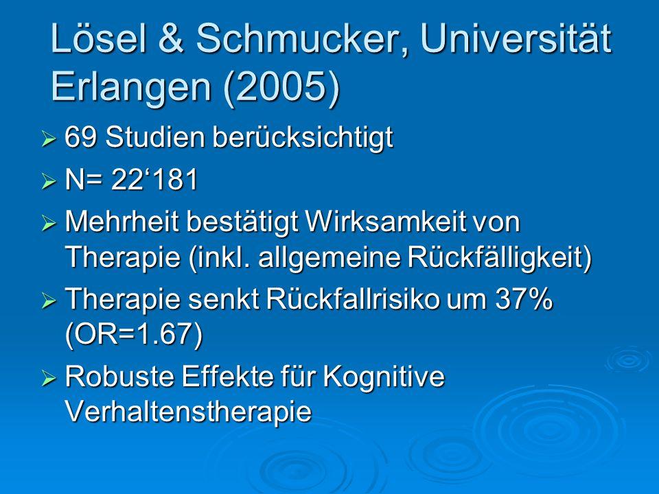 Lösel & Schmucker, Universität Erlangen (2005) 69 Studien berücksichtigt 69 Studien berücksichtigt N= 22181 N= 22181 Mehrheit bestätigt Wirksamkeit vo