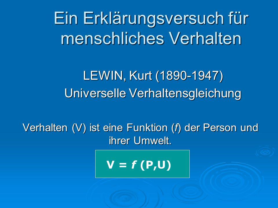 Ein Erklärungsversuch für menschliches Verhalten LEWIN, Kurt (1890-1947) Universelle Verhaltensgleichung Verhalten (V) ist eine Funktion (f) der Perso