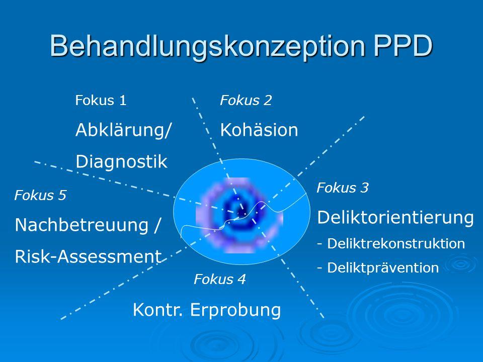 Behandlungskonzeption PPD Fokus 1 Abklärung/ Diagnostik Fokus 2 Kohäsion Fokus 3 Deliktorientierung - Deliktrekonstruktion - Deliktprävention Fokus 4