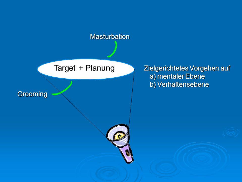 Masturbation Zielgerichtetes Vorgehen auf a) mentaler Ebene b) Verhaltensebene Zielgerichtetes Vorgehen auf a) mentaler Ebene b) VerhaltensebeneGroomi