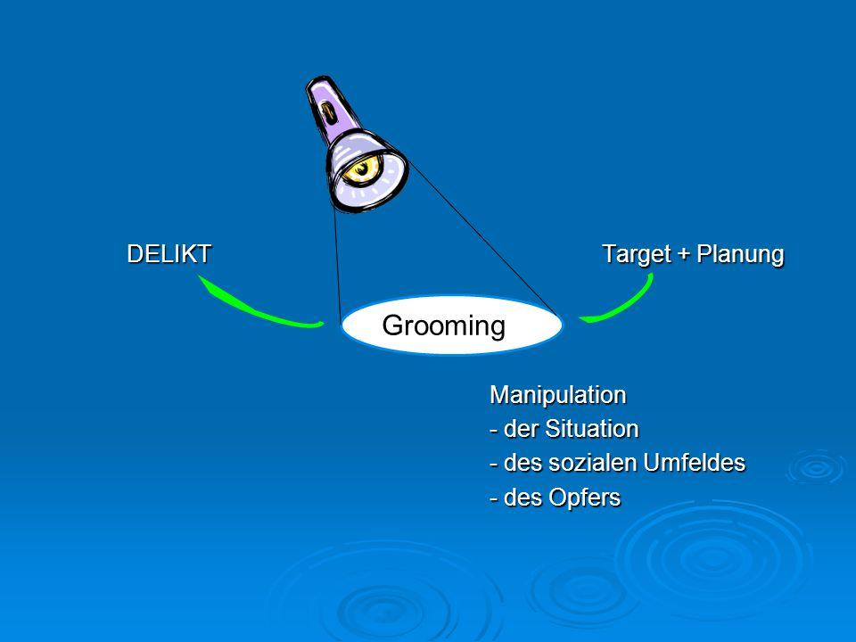 DELIKT Target + Planung DELIKT Target + PlanungManipulation - der Situation - des sozialen Umfeldes - des Opfers Grooming