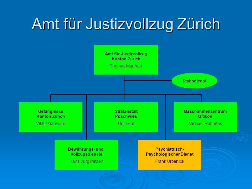 Amt für Justizvollzug Zürich Amt für Justizvollzug Kanton Zürich Thomas Manhart Gefängnisse Kanton Zürich Viktor Gähwiler Strafanstalt Pöschwies Ueli