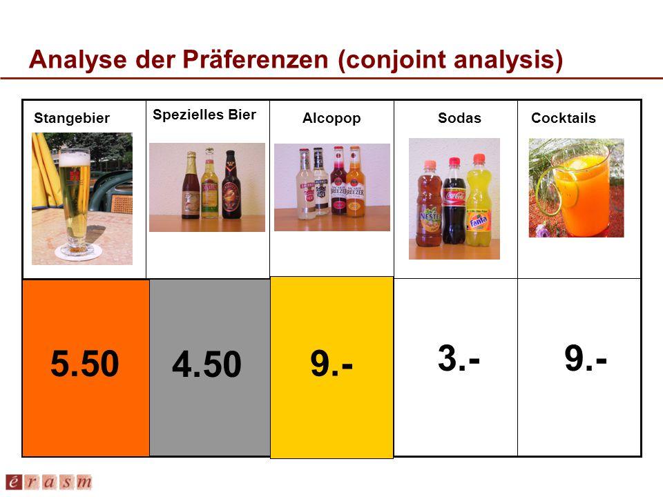 Analyse der Präferenzen (conjoint analysis) Stangebier Spezielles Bier AlcopopSodasCocktails 3.-4.-6.-3.-9.- 3.504.-4.50 7.- 5.- 5.50 8.-9.-