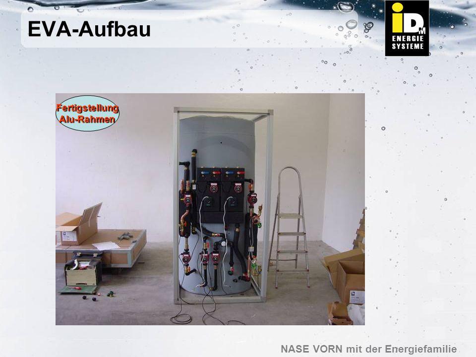 NASE VORN mit der Energiefamilie EVA-Aufbau Alu-Rahmen